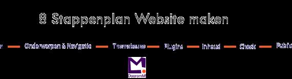 DaaromM_Website_maken